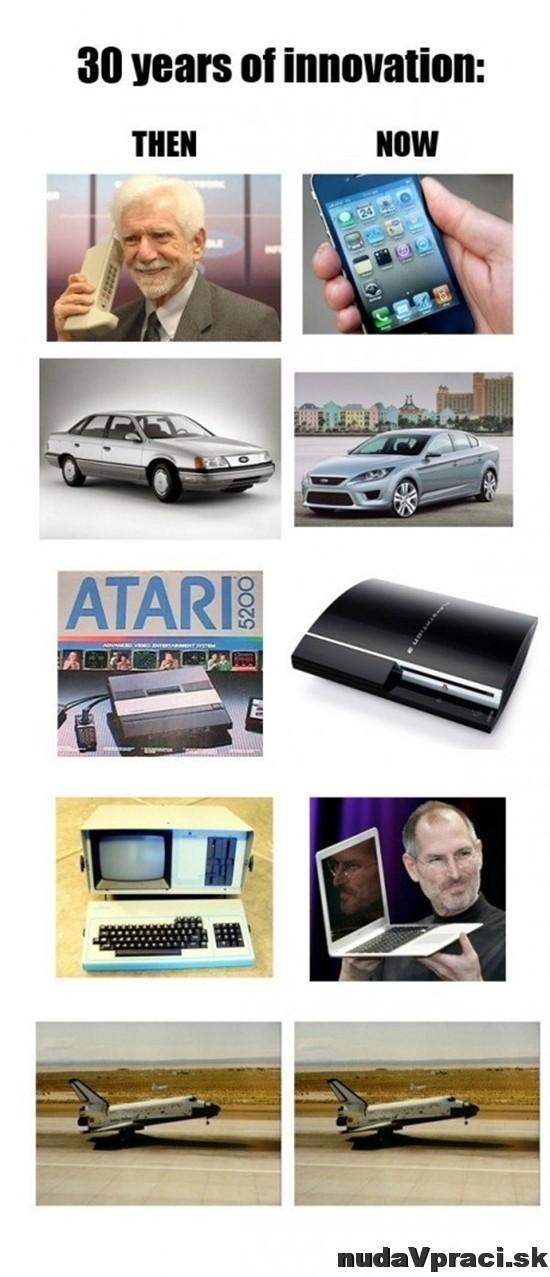 30 ročná inovácia