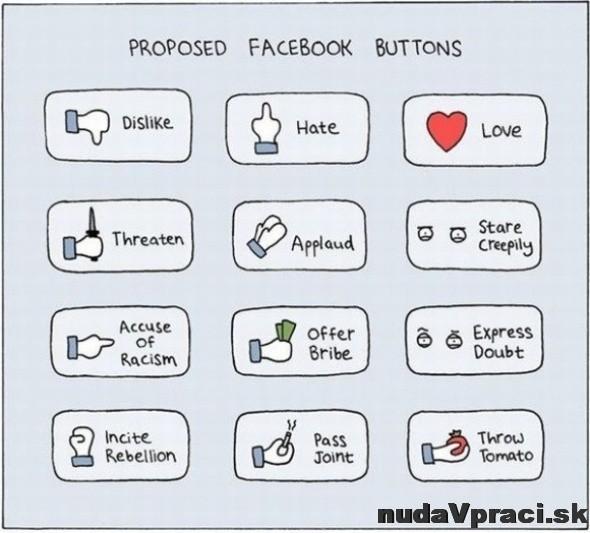 Navrhované facebook tlačítka