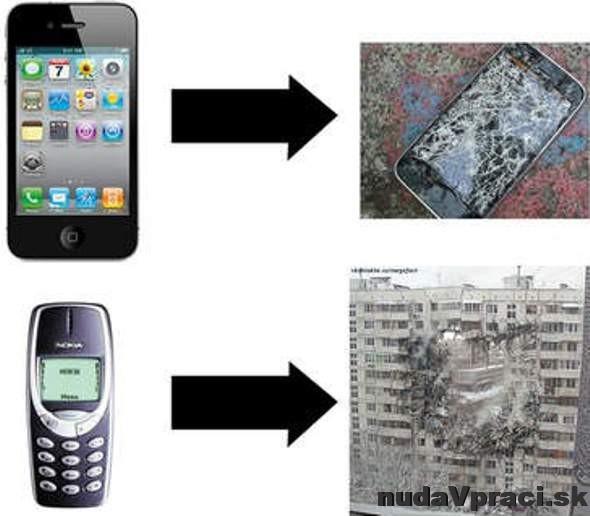 Keď hodíš mobilom