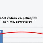 Slovensko a policajný štát?